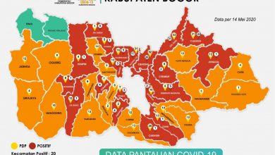 Photo of Zona Merah Covid-19 di Bogor Barat Meluas, Satu Warga Leuwiliang Terkonfirmasi Positif