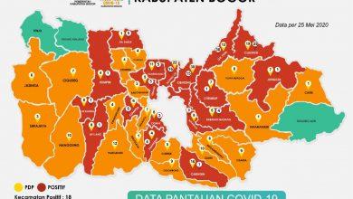 Photo of Hari Pertama dan Kedua Lebaran, Kabupaten Bogor Nihil Kasus Positif Covid-19