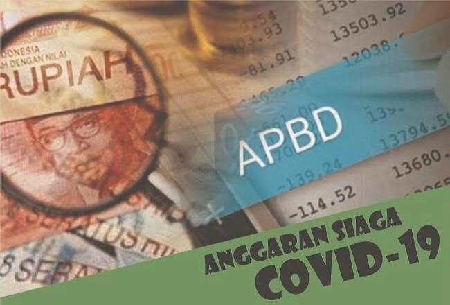 Anggaran Covid-19
