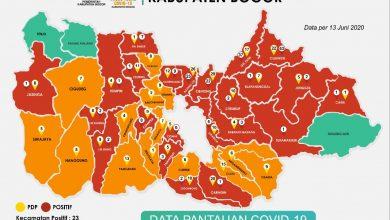Photo of Bertambah Lagi, Sehari Ada 5 Warga Bogor Raya Dilaporkan Positif Covid-19