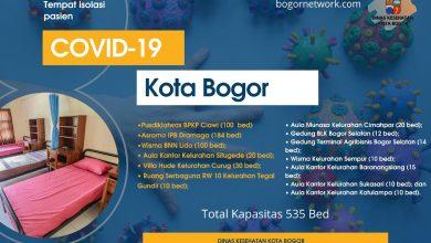 Photo of Tekan Penyebaran Covid-19, Partai Nasdem Kota Bogor Apresiasi Langkah Pemkot Bogor